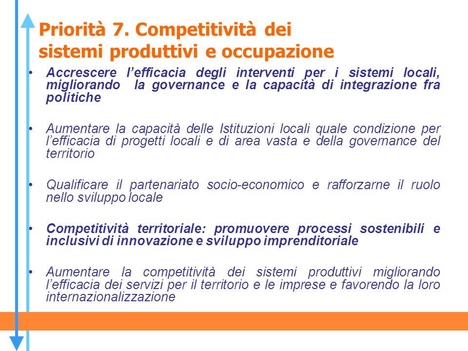 Priorità 7. Competitività dei sistemi produttivi e occupazione Accrescere lefficacia degli interventi per i sistemi locali, migliorando la governance