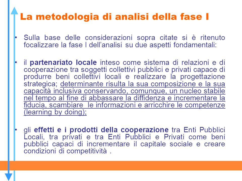 La metodologia di analisi della fase I Sulla base delle considerazioni sopra citate si è ritenuto focalizzare la fase I dellanalisi su due aspetti fon