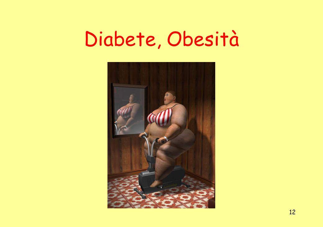 12 Diabete, Obesità