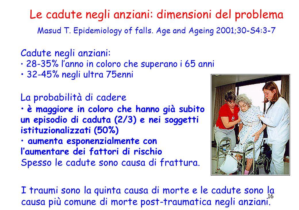 16 Le cadute negli anziani: dimensioni del problema Masud T. Epidemiology of falls. Age and Ageing 2001;30-S4:3-7 Cadute negli anziani: 28-35% lanno i