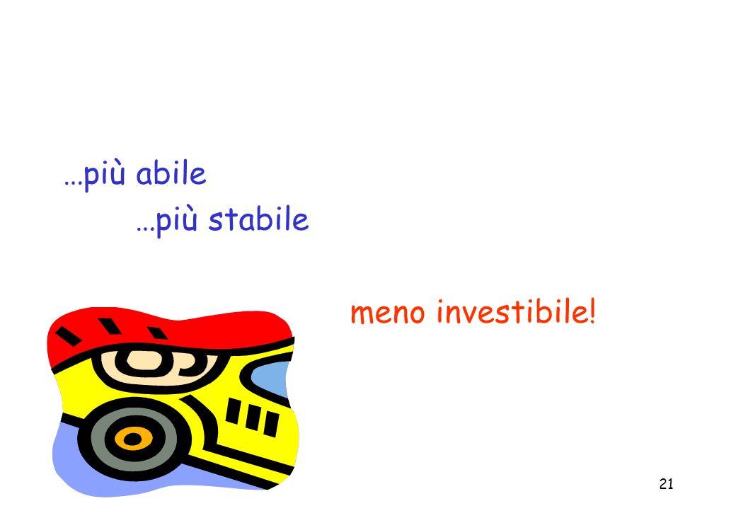21 …più abile …più stabile meno investibile!