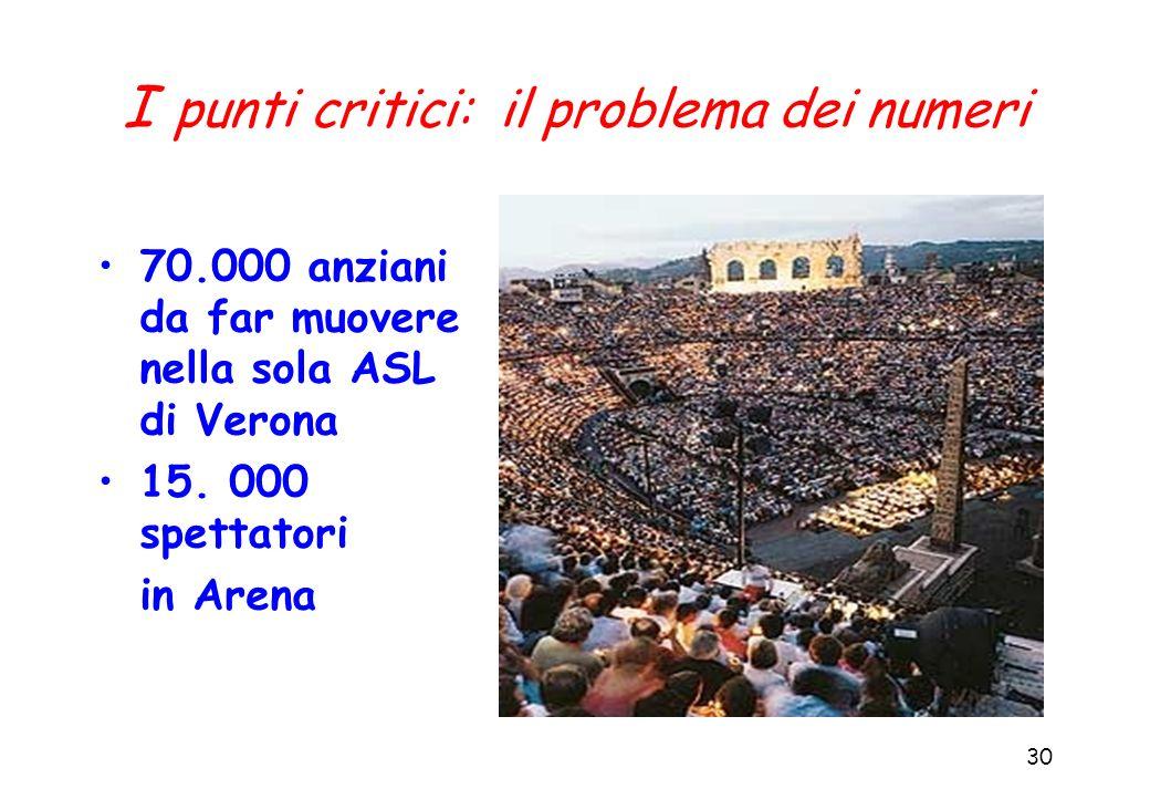 30 I punti critici: il problema dei numeri 70.000 anziani da far muovere nella sola ASL di Verona 15. 000 spettatori in Arena