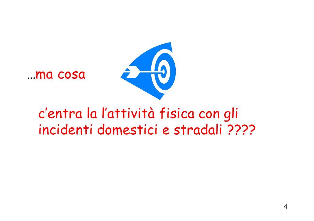 4 …ma cosa centra la lattività fisica con gli incidenti domestici e stradali ????