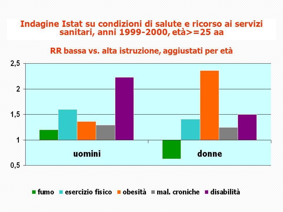 Indagine Istat su condizioni di salute e ricorso ai servizi sanitari, anni 1999-2000, età>=25 aa RR bassa vs.