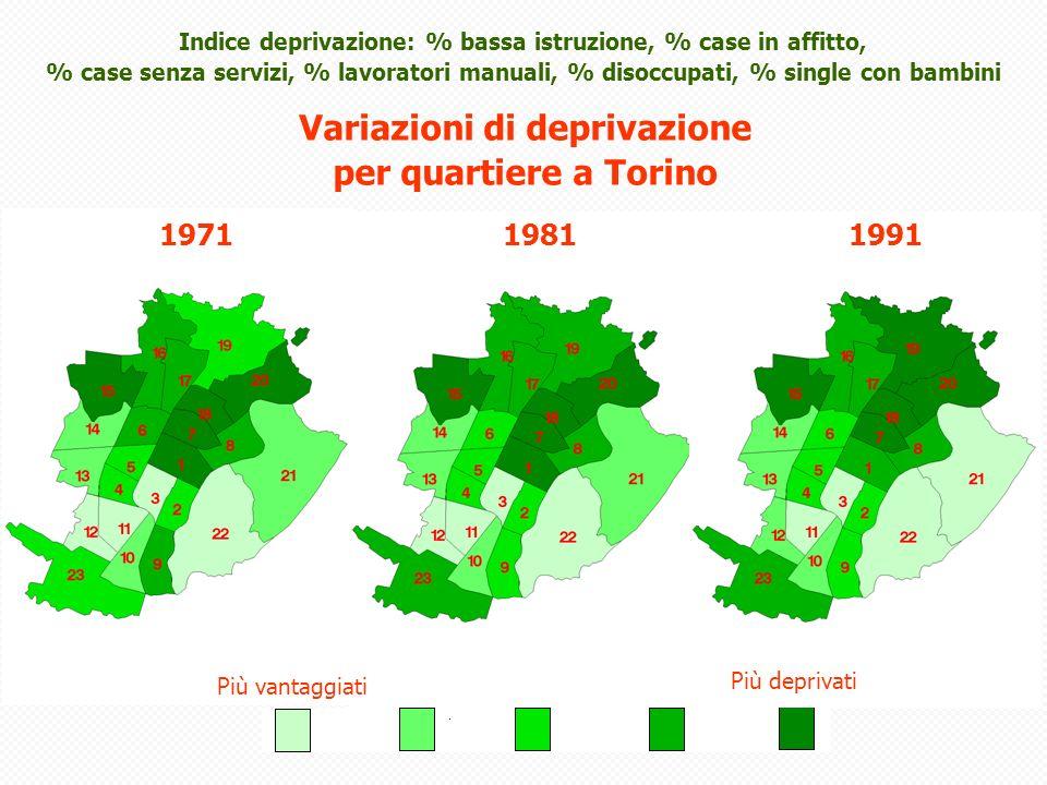 Più vantaggiati Più deprivati 199119811971 Variazioni di deprivazione per quartiere a Torino Indice deprivazione: % bassa istruzione, % case in affitto, % case senza servizi, % lavoratori manuali, % disoccupati, % single con bambini
