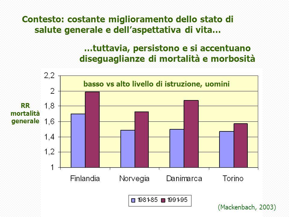 RR di mortalità da inc.domestici per livello di deprivazione.