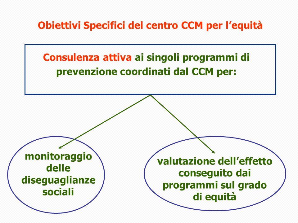 Consulenza attiva ai singoli programmi di prevenzione coordinati dal CCM per: Obiettivi Specifici del centro CCM per lequità monitoraggio delle diseguaglianze sociali valutazione delleffetto conseguito dai programmi sul grado di equità