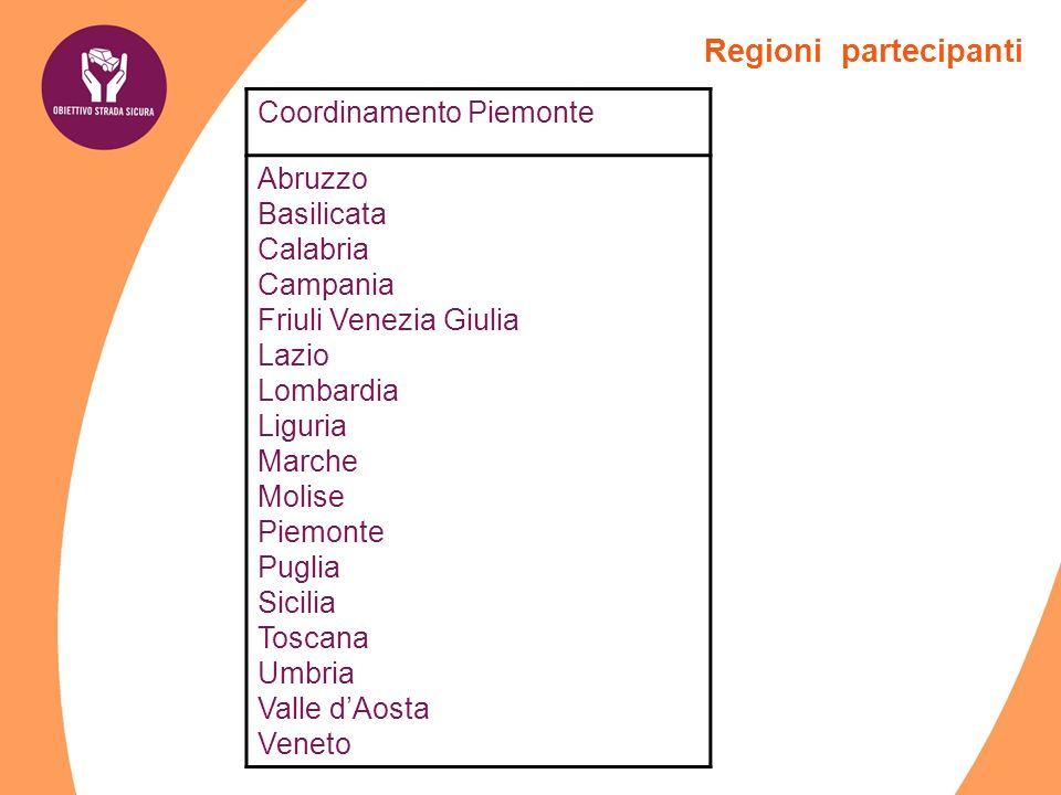 Regioni partecipanti Coordinamento Piemonte Abruzzo Basilicata Calabria Campania Friuli Venezia Giulia Lazio Lombardia Liguria Marche Molise Piemonte Puglia Sicilia Toscana Umbria Valle dAosta Veneto