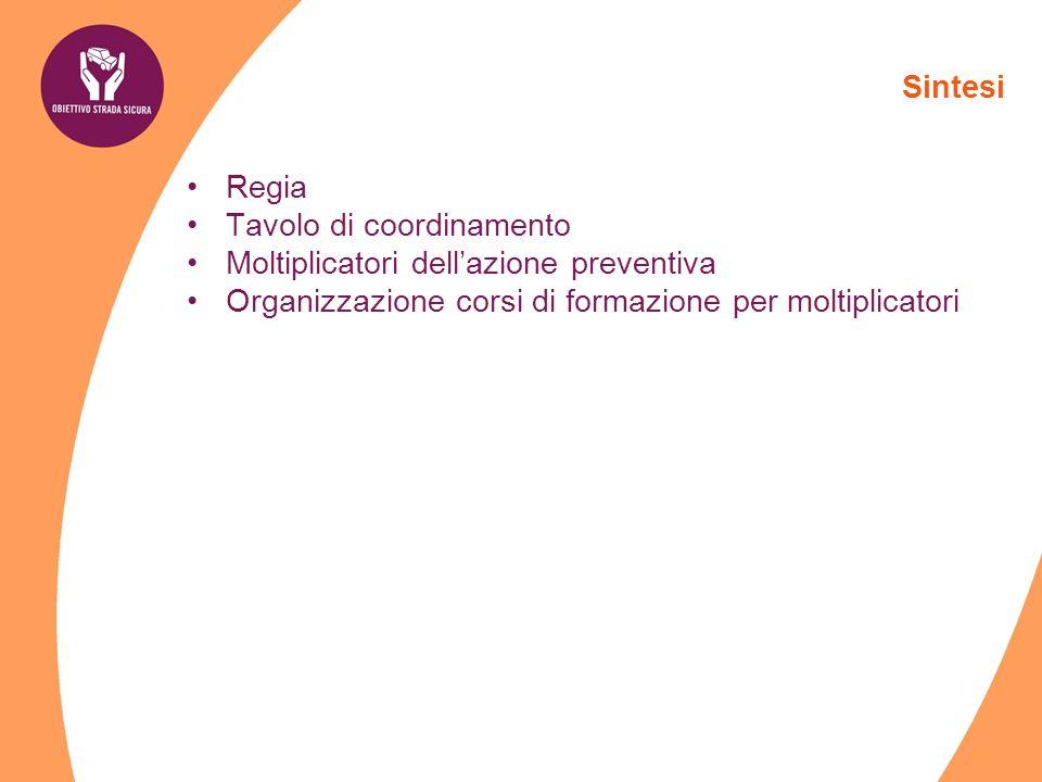 Sintesi Regia Tavolo di coordinamento Moltiplicatori dellazione preventiva Organizzazione corsi di formazione per moltiplicatori