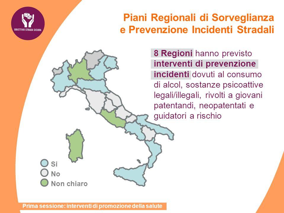 8 Regioni hanno previsto interventi di prevenzione incidenti dovuti al consumo di alcol, sostanze psicoattive legali/illegali, rivolti a giovani paten