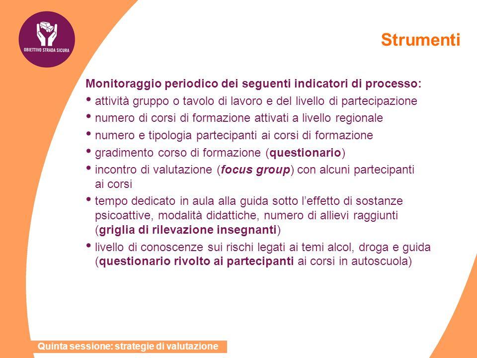 Strumenti Monitoraggio periodico dei seguenti indicatori di processo: attività gruppo o tavolo di lavoro e del livello di partecipazione numero di cor