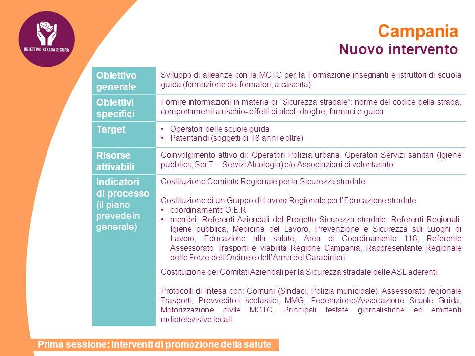 Campania Nuovo intervento Obiettivo generale Sviluppo di alleanze con la MCTC per la Formazione insegnanti e istruttori di scuola guida (formazione de