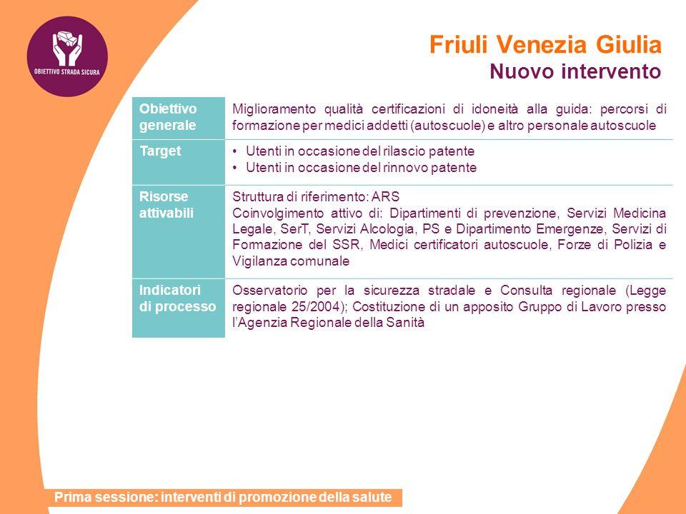 Friuli Venezia Giulia Nuovo intervento Obiettivo generale Miglioramento qualità certificazioni di idoneità alla guida: percorsi di formazione per medi