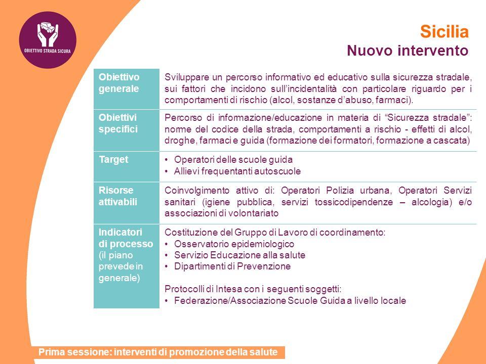Sicilia Nuovo intervento Obiettivo generale Sviluppare un percorso informativo ed educativo sulla sicurezza stradale, sui fattori che incidono sullinc