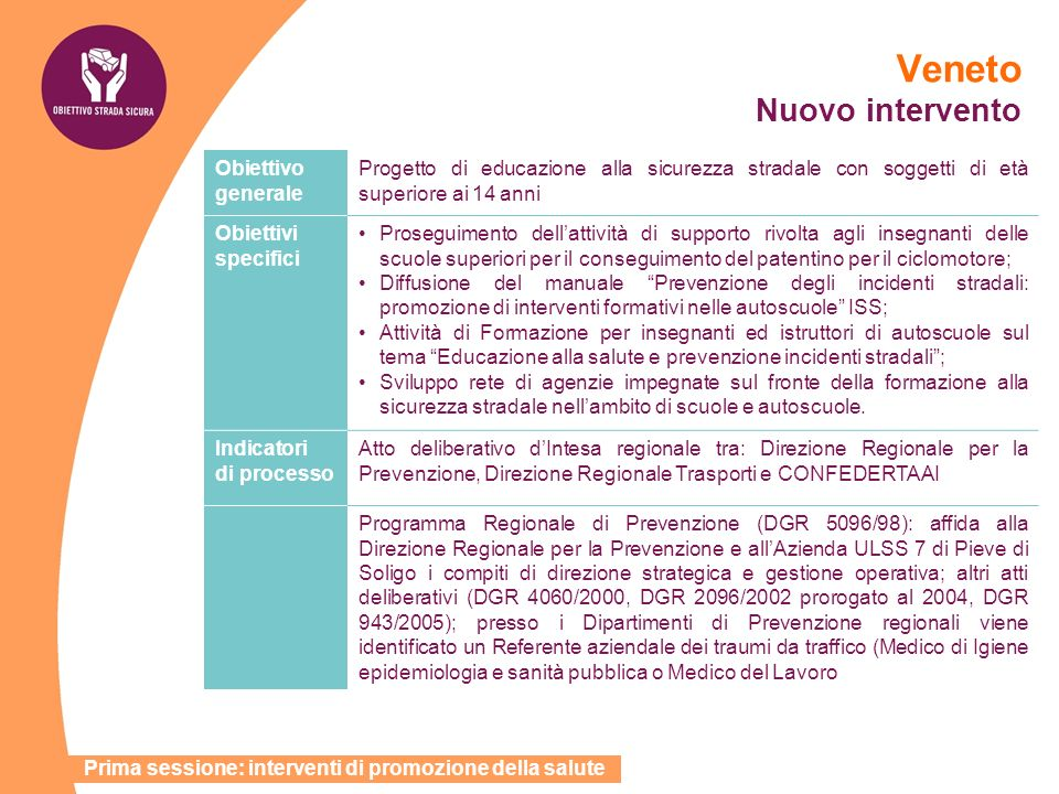 Veneto Nuovo intervento Obiettivo generale Progetto di educazione alla sicurezza stradale con soggetti di età superiore ai 14 anni Obiettivi specifici