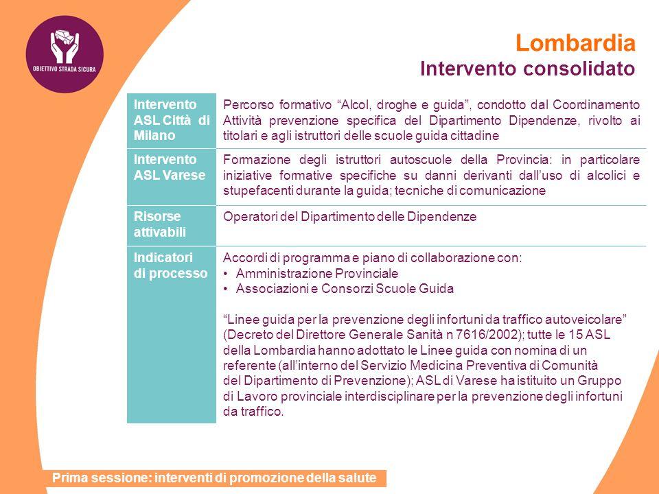 Lombardia Intervento consolidato Intervento ASL Città di Milano Percorso formativo Alcol, droghe e guida, condotto dal Coordinamento Attività prevenzi