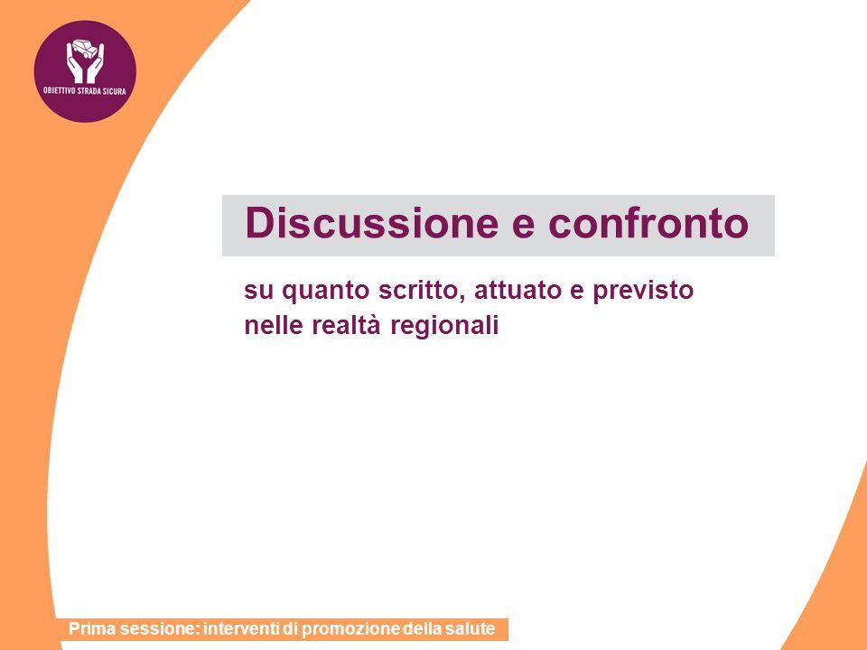 Discussione e confronto su quanto scritto, attuato e previsto nelle realtà regionali Prima sessione: interventi di promozione della salute