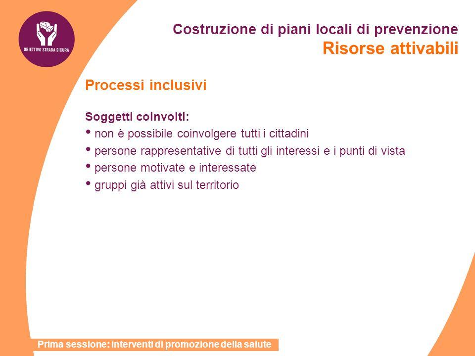 Processi inclusivi Soggetti coinvolti: non è possibile coinvolgere tutti i cittadini persone rappresentative di tutti gli interessi e i punti di vista