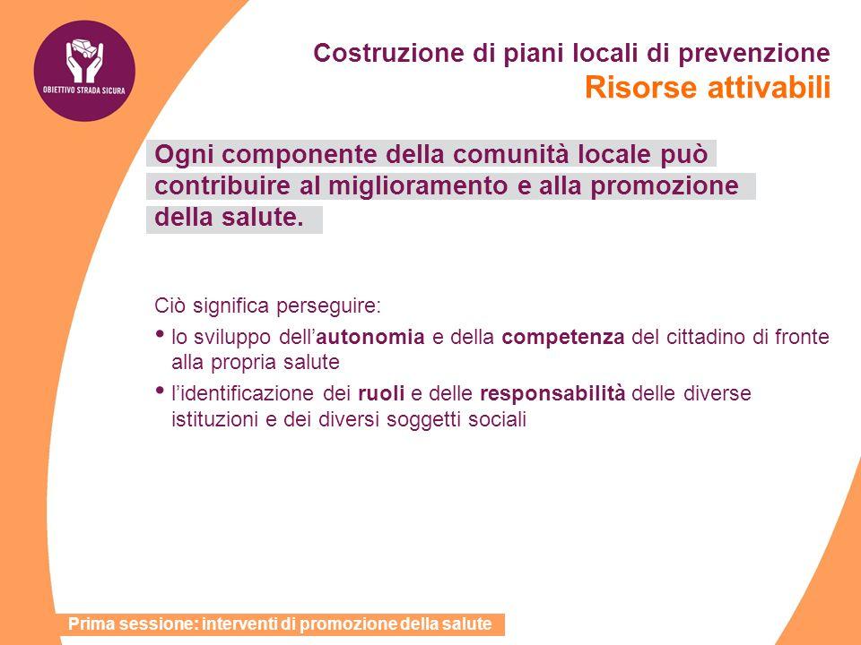 Costruzione di piani locali di prevenzione Risorse attivabili Ciò significa perseguire: lo sviluppo dellautonomia e della competenza del cittadino di
