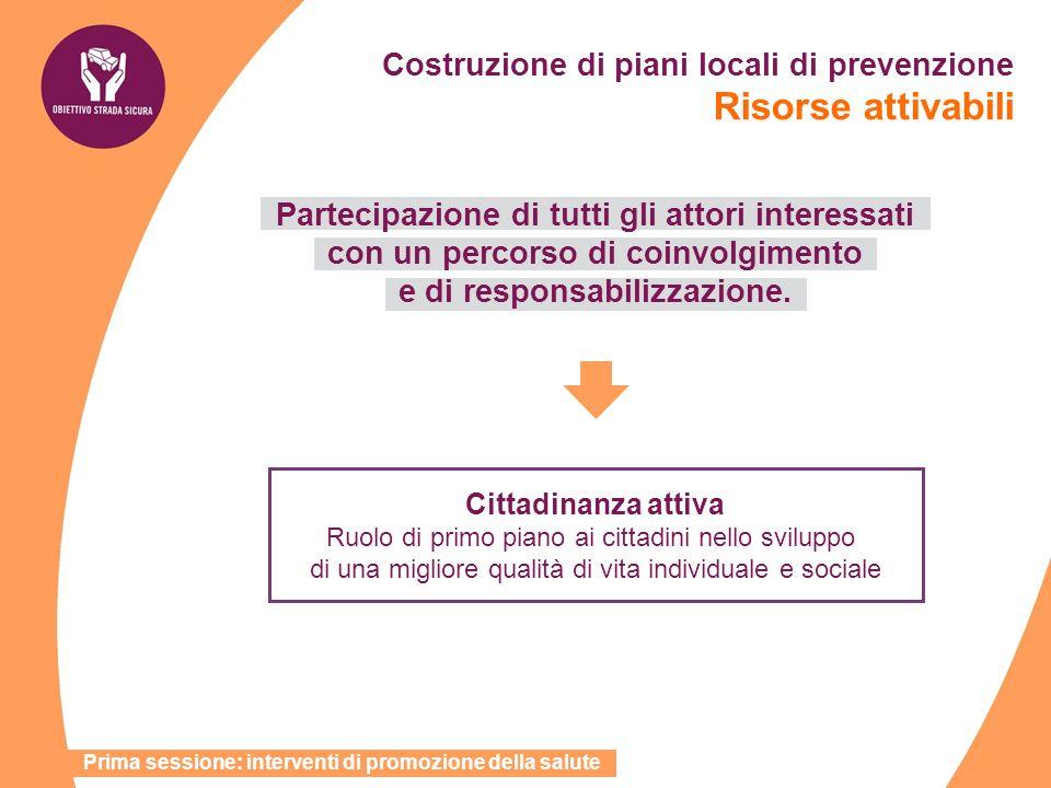 Costruzione di piani locali di prevenzione Risorse attivabili Partecipazione di tutti gli attori interessati con un percorso di coinvolgimento e di re