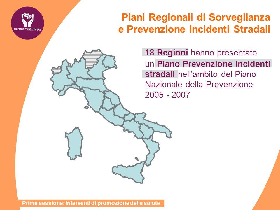 18 Regioni hanno presentato un Piano Prevenzione Incidenti stradali nellambito del Piano Nazionale della Prevenzione 2005 - 2007 Piani Regionali di So