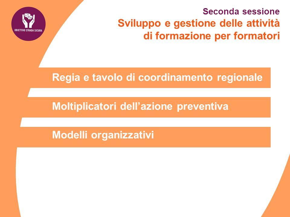Regia e tavolo di coordinamento regionale Moltiplicatori dellazione preventiva Modelli organizzativi Seconda sessione Sviluppo e gestione delle attivi