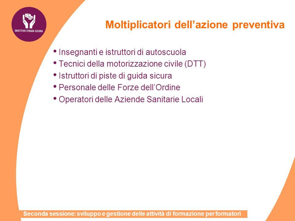 Moltiplicatori dellazione preventiva Insegnanti e istruttori di autoscuola Tecnici della motorizzazione civile (DTT) Istruttori di piste di guida sicu