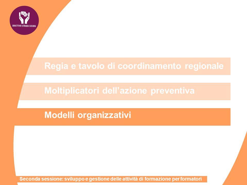 Regia e tavolo di coordinamento regionale Moltiplicatori dellazione preventiva Modelli organizzativi Seconda sessione: sviluppo e gestione delle attiv