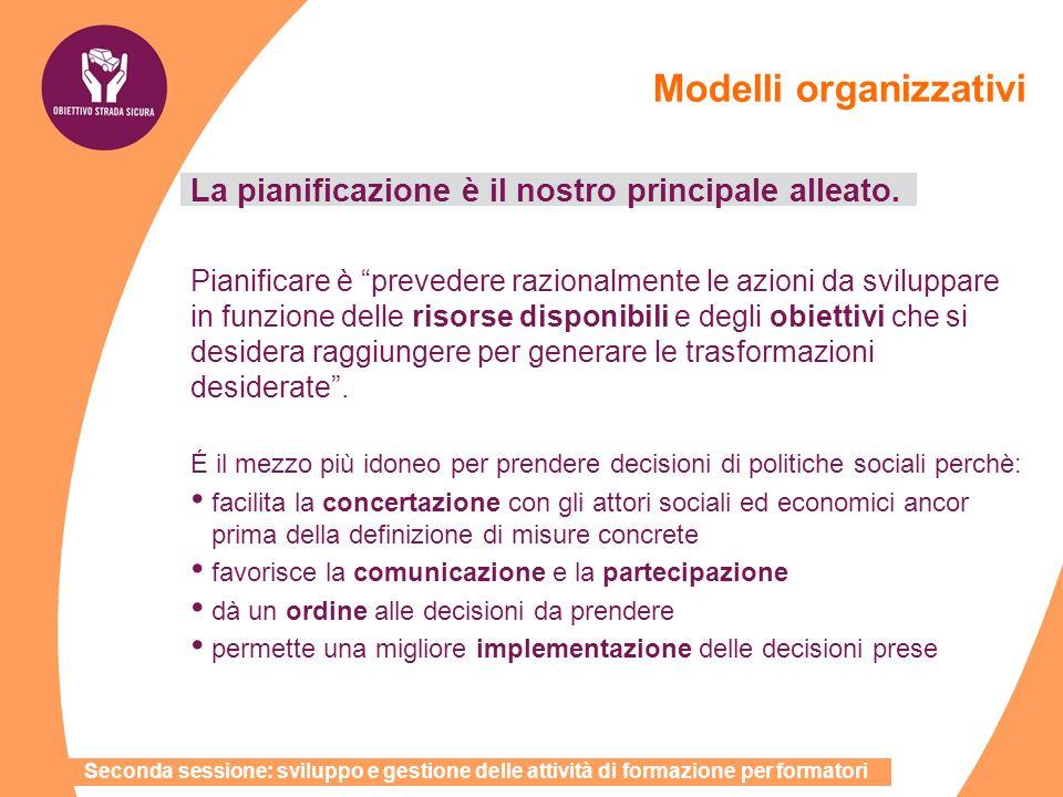 Modelli organizzativi La pianificazione è il nostro principale alleato. Pianificare è prevedere razionalmente le azioni da sviluppare in funzione dell