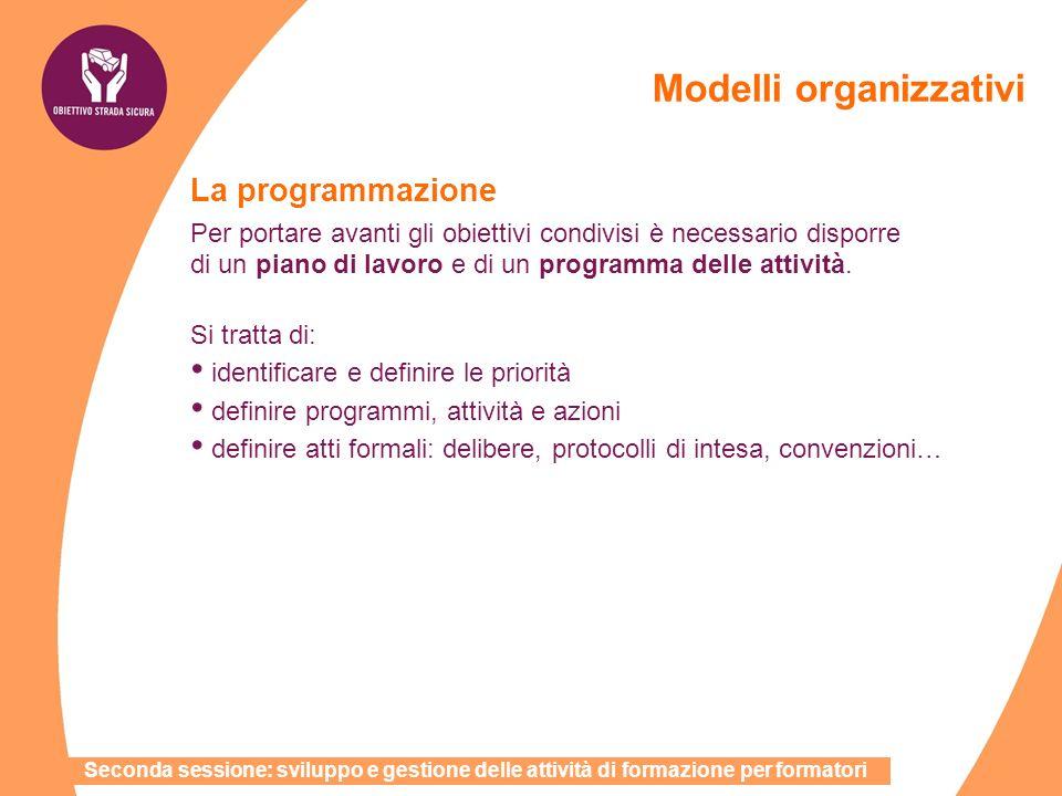 Modelli organizzativi La programmazione Per portare avanti gli obiettivi condivisi è necessario disporre di un piano di lavoro e di un programma delle