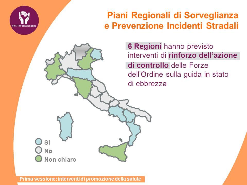 6 Regioni hanno previsto interventi di rinforzo dellazione di controllo delle Forze dellOrdine sulla guida in stato di ebbrezza Piani Regionali di Sor