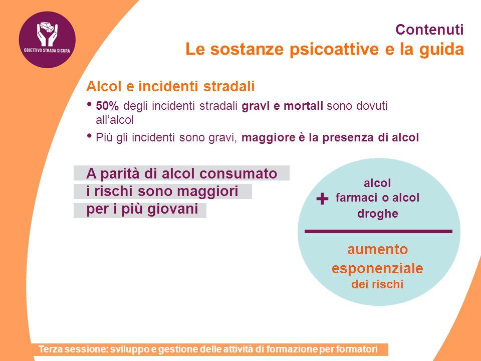 Contenuti Le sostanze psicoattive e la guida Alcol e incidenti stradali 50% degli incidenti stradali gravi e mortali sono dovuti allalcol Più gli inci