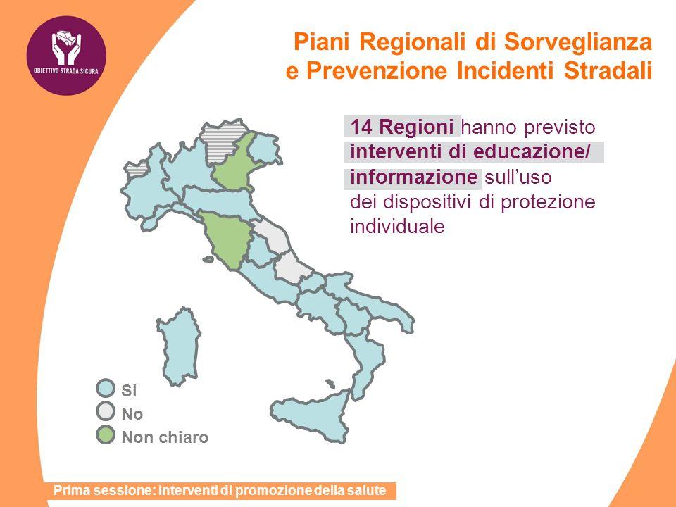 14 Regioni hanno previsto interventi di educazione/ informazione sulluso dei dispositivi di protezione individuale Piani Regionali di Sorveglianza e P