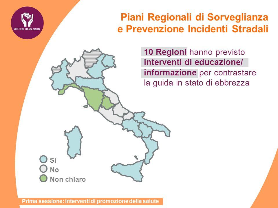 10 Regioni hanno previsto interventi di educazione/ informazione per contrastare la guida in stato di ebbrezza Piani Regionali di Sorveglianza e Preve
