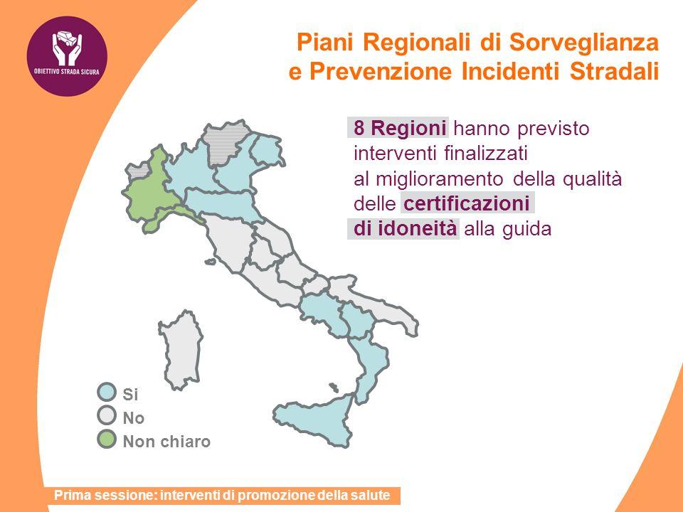 8 Regioni hanno previsto interventi finalizzati al miglioramento della qualità delle certificazioni di idoneità alla guida Piani Regionali di Sorvegli