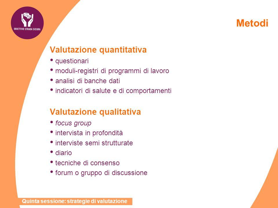 Metodi Valutazione quantitativa questionari moduli-registri di programmi di lavoro analisi di banche dati indicatori di salute e di comportamenti Valu