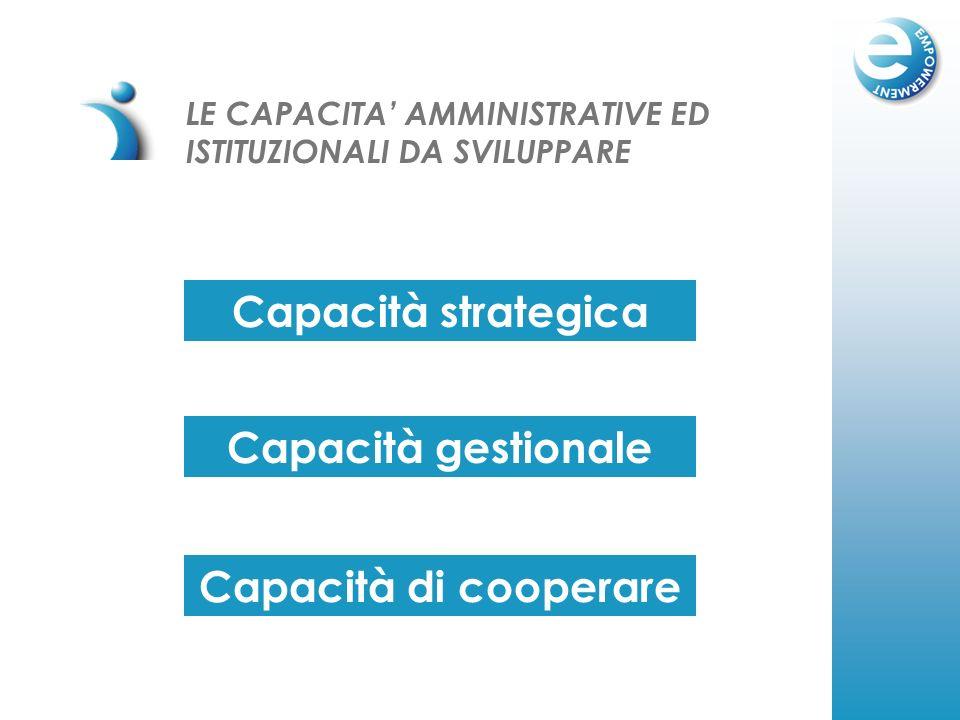 LE CAPACITA AMMINISTRATIVE ED ISTITUZIONALI DA SVILUPPARE Capacità strategica Capacità gestionale Capacità di cooperare