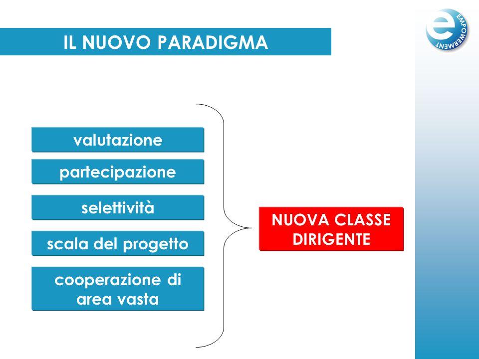 valutazione partecipazione selettività scala del progetto cooperazione di area vasta NUOVA CLASSE DIRIGENTE IL NUOVO PARADIGMA