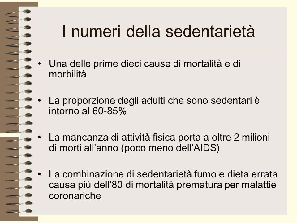 I numeri della sedentarietà Una delle prime dieci cause di mortalità e di morbilità La proporzione degli adulti che sono sedentari è intorno al 60-85% La mancanza di attività fisica porta a oltre 2 milioni di morti allanno (poco meno dellAIDS) La combinazione di sedentarietà fumo e dieta errata causa più dell80 di mortalità prematura per malattie coronariche