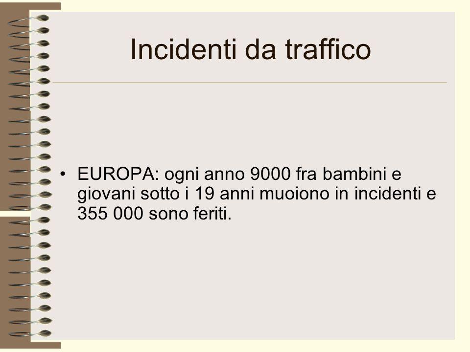 Incidenti da traffico EUROPA: ogni anno 9000 fra bambini e giovani sotto i 19 anni muoiono in incidenti e 355 000 sono feriti.