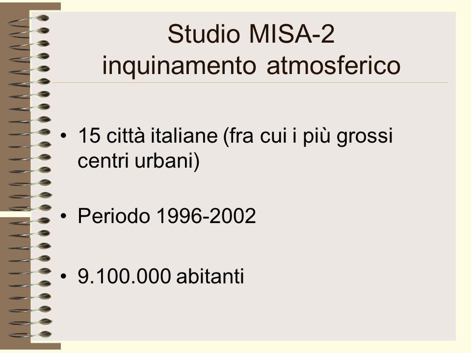 Studio MISA-2 inquinamento atmosferico 15 città italiane (fra cui i più grossi centri urbani) Periodo 1996-2002 9.100.000 abitanti