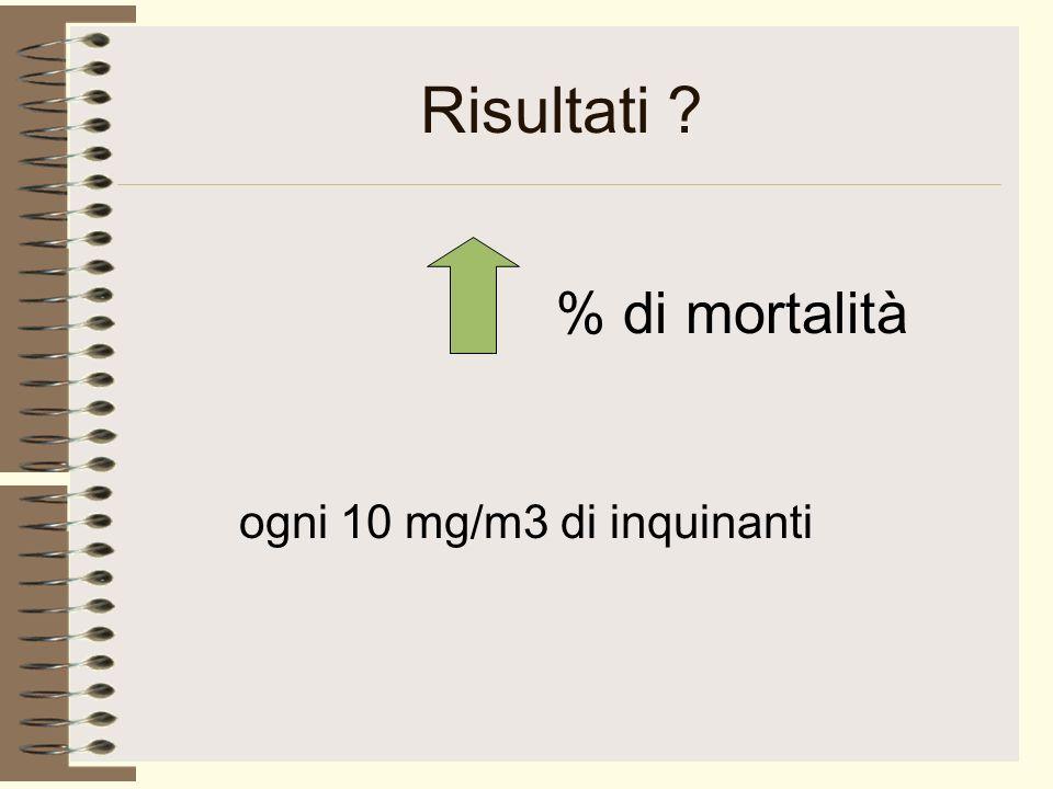 Risultati ? % di mortalità ogni 10 mg/m3 di inquinanti