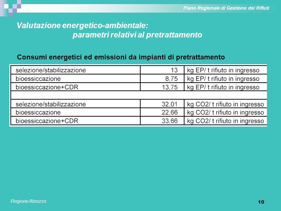 11 Valutazione energetico-ambientale: parametri relativi al pretrattamento (selezione/stabilizzazione) Coefficienti di ripartizione flussi per impianti di selezione/stabilizzazione Piano Regionale di Gestione dei Rifiuti Regione Abruzzo