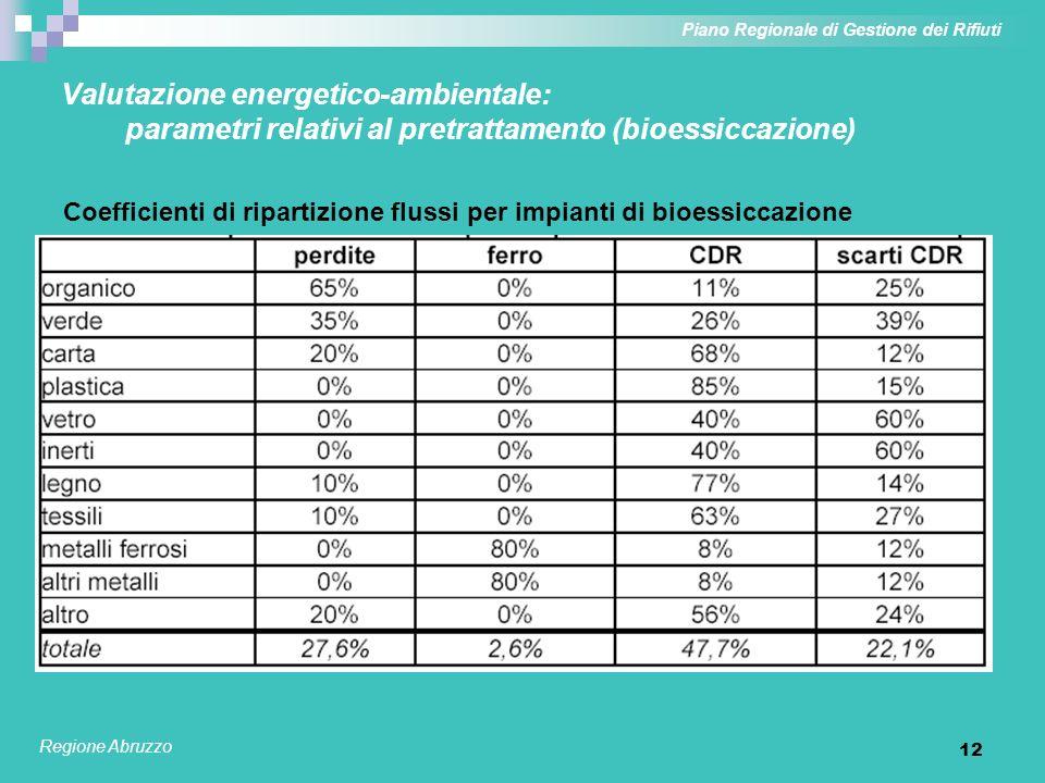 13 Valutazione energetico-ambientale: parametri relativi allo smaltimento in discarica Consumi energetici ed emissioni da discarica Piano Regionale di Gestione dei Rifiuti Regione Abruzzo