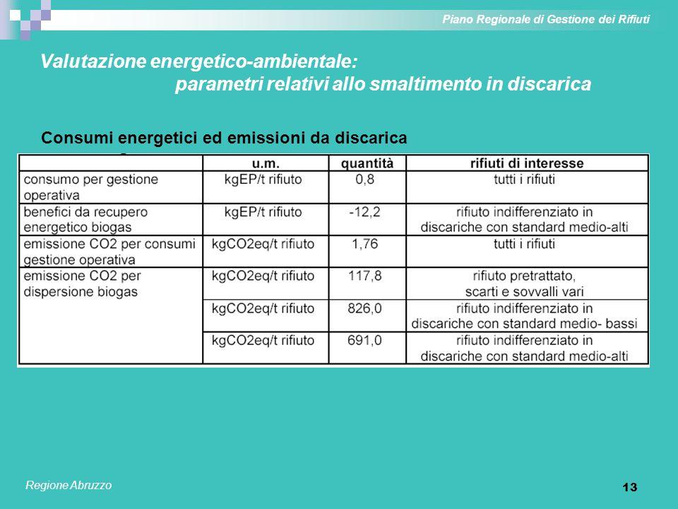 14 Valutazione energetico-ambientale: parametri relativi al trattamento termico caratteristiche energetico-emissive strettamente legate a caratterizzazione chimico-fisica del rifiuto trattato; per valutazione contributo emissivo di gas climalteranti, è rilevante la quota di CO2 da componente non rinnovabile del rifiuto (innanzitutto, la plastica); Piano Regionale di Gestione dei Rifiuti Regione Abruzzo
