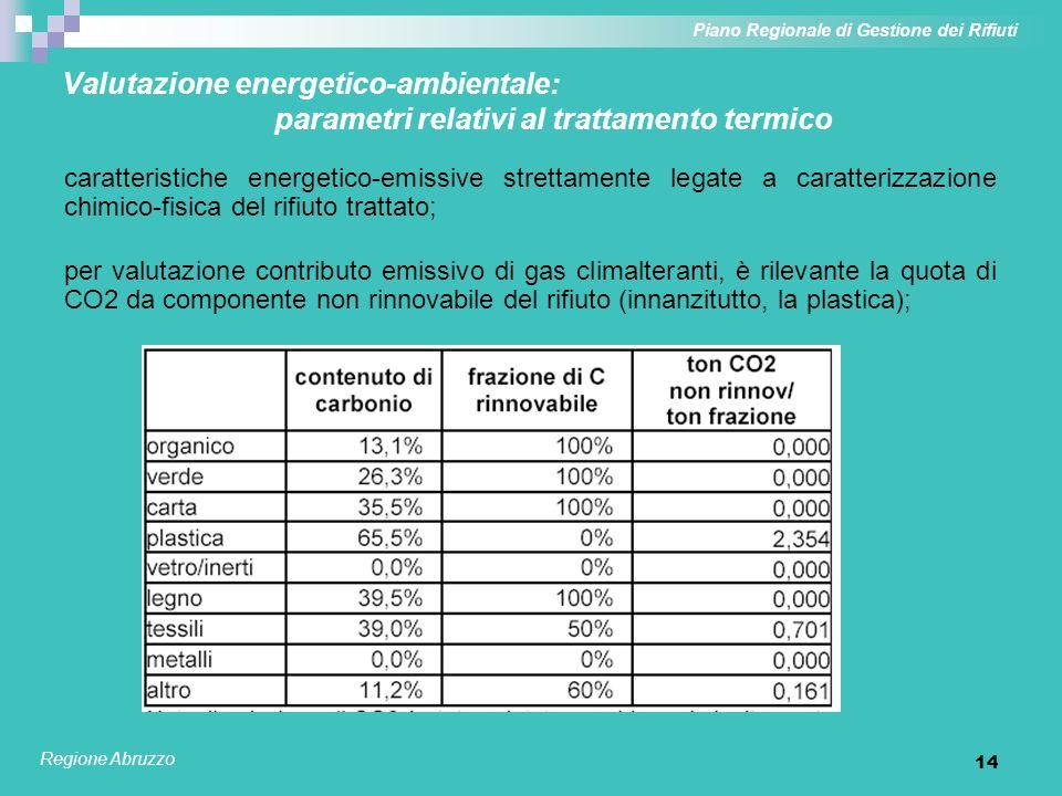15 Valutazione energetico-ambientale: parametri relativi al trattamento termico Benefici da recupero energetico: rendimento elettrico netto del 21% consumi energetici sostituiti: 0,23 kg EP / kWhel emissioni evitate: 0,59 kg CO2eq / kWhel Piano Regionale di Gestione dei Rifiuti Regione Abruzzo Valutazione energetico-ambientale: recupero energetico di CDR in cementifici Benefici da recupero energetico: pieno sfruttamento del contenuto energetico del CDR emissioni evitate: 94,6 kg CO2eq / GJ