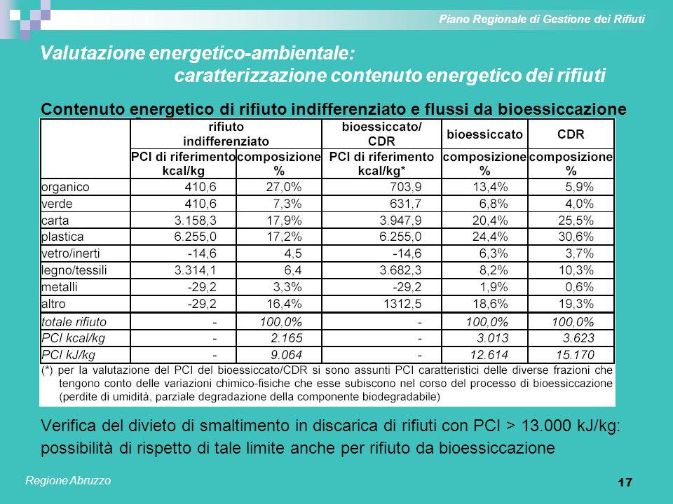18 Valutazione energetico-ambientale: risultati dellanalisi – bilancio energetico complessivo Piano Regionale di Gestione dei Rifiuti Regione Abruzzo attesi al 2011 benefici per diminuzione consumi pari a 75-95.000 TEP/a; bioessiccato a trattamento termico consente un incremento del 18% del miglioramento energetico rispetto a sua collocazione in discarica
