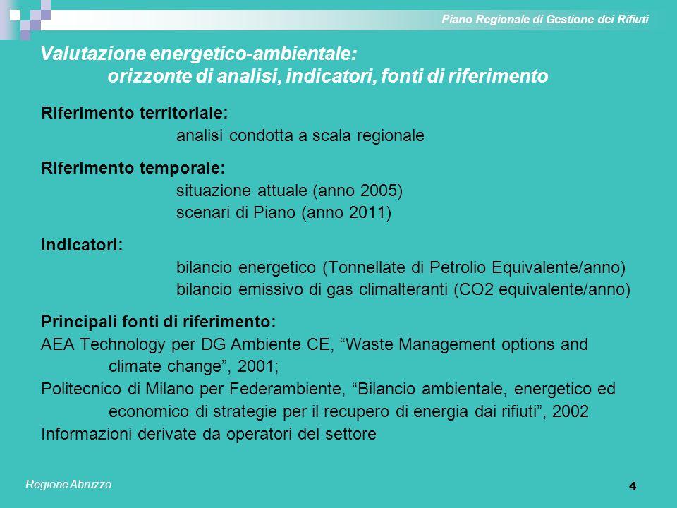 5 Valutazione energetico-ambientale: gli scenari per la comparazione Scenario 2005/discarica: RD al 15,7%; rifiuto indifferenziato tutto a discarica Scenario 2005/pretrattamento-discarica: RD al 15,7%; 205.000 t/a rifiuto indifferenziato a pretrattamento, con smaltimento in discarica di flussi derivanti e dellindifferenziato residuo Scenario 2011/pretrattamento-discarica: RD al 55%; rifiuto indifferenziato tutto a bioessiccazione, con produzione CDR destinato a cementifici (60.000 t/a) e bioessiccato a discarica (100.000 t/a) Scenario 2011/pretrattamento-trattamento termico: RD al 55%; rifiuto indifferenziato tutto a bioessiccazione, con produzione CDR destinato a cementifici (60.000 t/a) e bioessiccato a trattamento termico dedicato (100.000 t/a) Piano Regionale di Gestione dei Rifiuti Regione Abruzzo