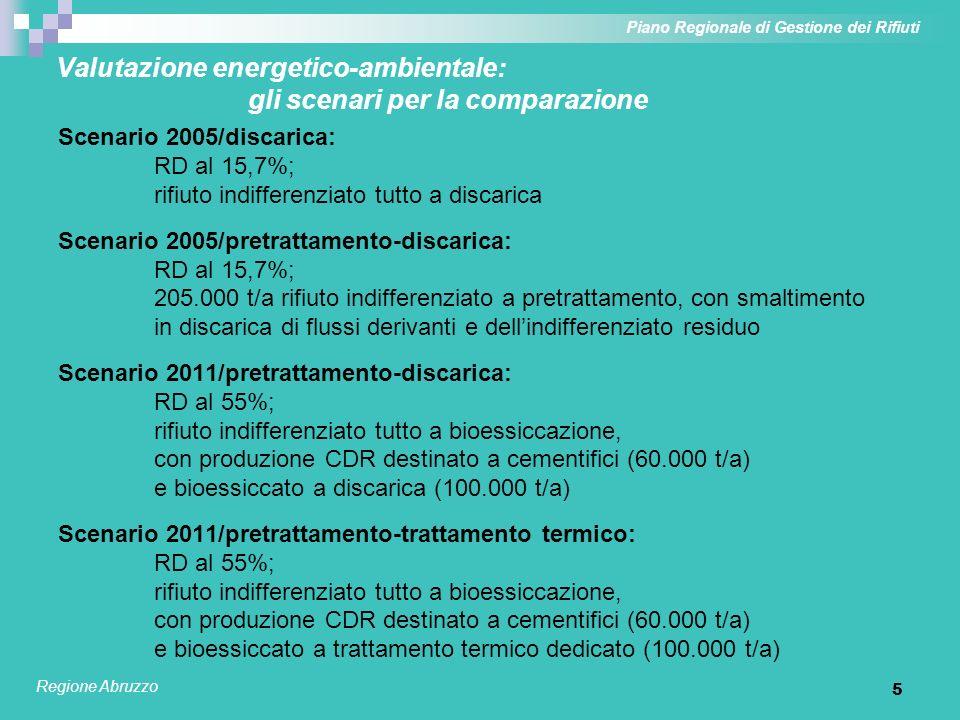 6 Valutazione energetico-ambientale: evoluzione della produzione di rifiuti Andamento produzione di rifiuti urbani dal 2002 al 2005 Piano Regionale di Gestione dei Rifiuti Regione Abruzzo Produzione di rifiuti urbani attesa al 2011 Previsione del PRGR: riduzione del 2% dei rifiuti prodotti