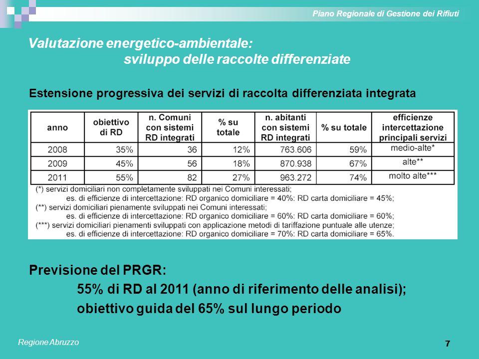 8 Valutazione energetico-ambientale: flussi dai servizi di raccolta Flussi di rifiuti dai servizi di raccolta al 2005 e al 2011 Piano Regionale di Gestione dei Rifiuti Regione Abruzzo